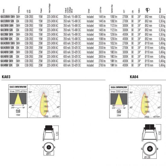 Spot incastrat XKappa, negru, LED, 15-25W