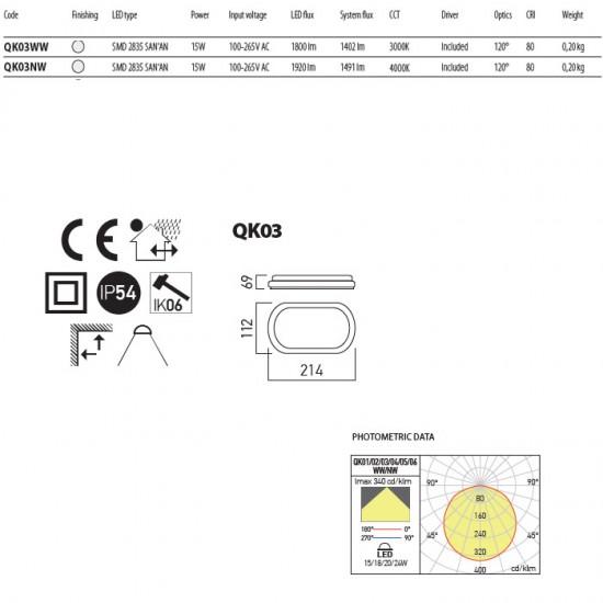 Aplica XQuick, alb, LED, 15W, IP54, QK03