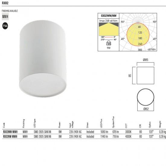 Plafoniera Arelux XRoll, alb, LED, 9W, IP44