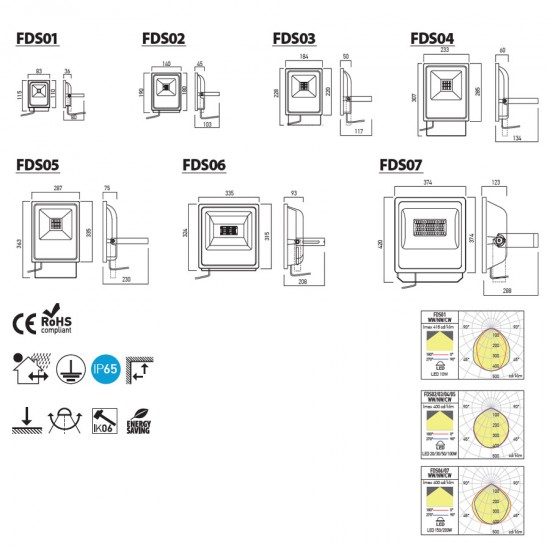 Proiector LED XFold SMD