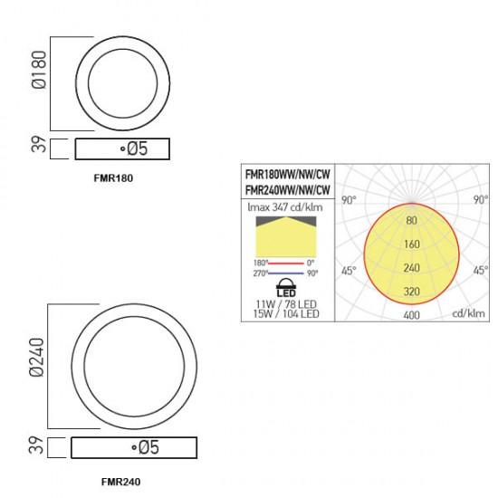 Corp iluminat LED Xform Round FMR180